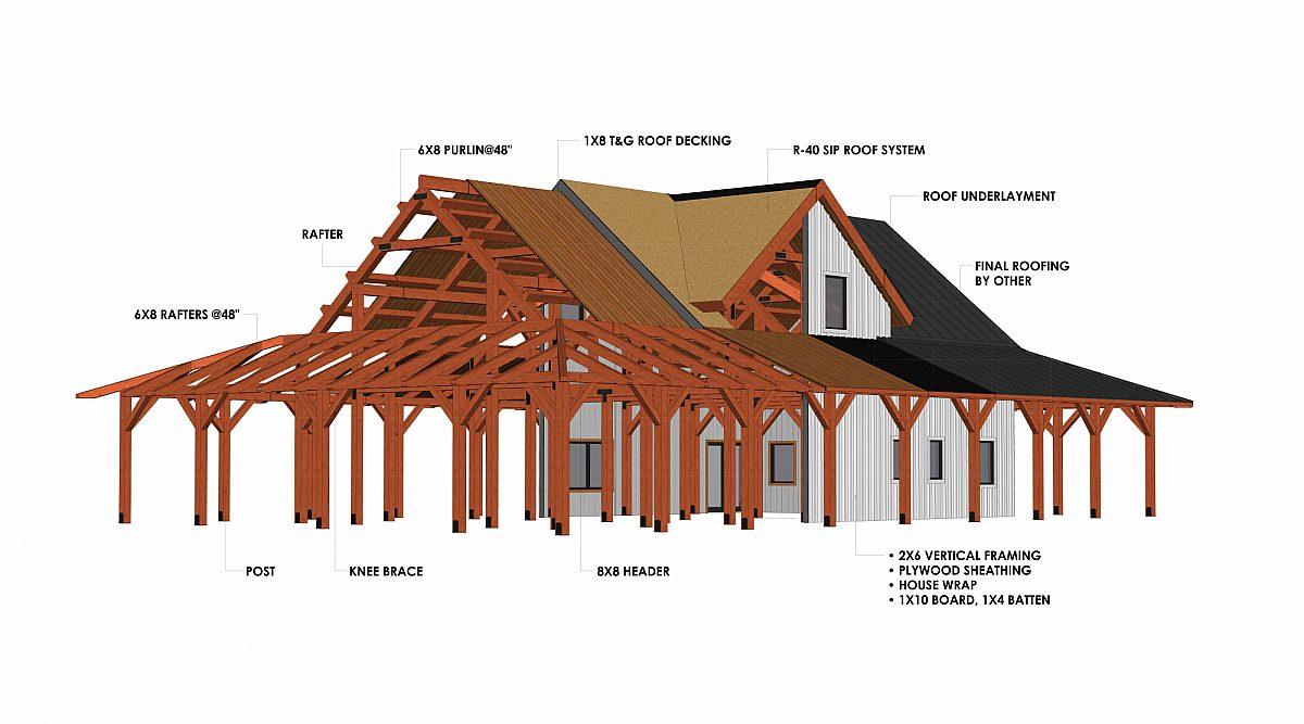 Timberlyne Huxley 30x60 2845 SF Ponderosa Home Cutout